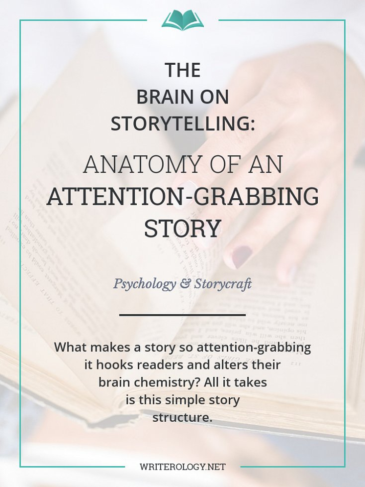 What makes a story so attention-grabbing it hooks readers and alters their brain chemistry? All it takes is a simple story structure. | Writerology.net